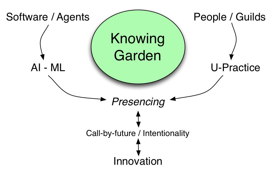 knowinggarden_v2